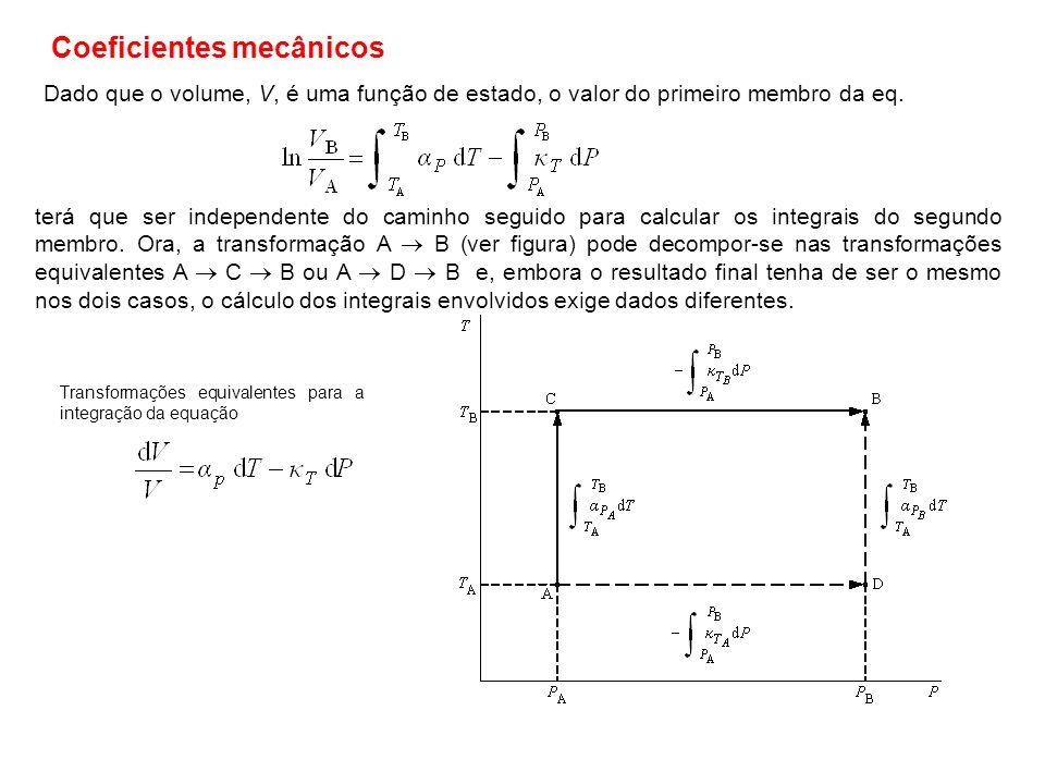 Coeficiente de pressão térmica Por aplicação da equação cíclica a V = V (T, P) : Desta relação conclui-se que V e P têm de ser simultaneamente ou ambos positivos ou ambos negativos, pois T > 0.