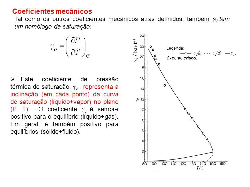 Podem definir-se coeficientes adiabáticos, formalmente análogos aos coeficientes mecânicos.