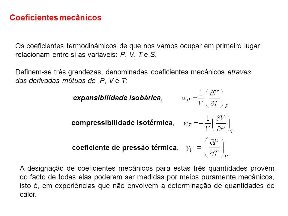 Expansibilidade isobárica Regra geral, a expansibilidade isobárica (denominada coeficiente de expansão térmica ou, também, coeficiente de dilatação cúbica) determina-se a partir de medidas do volume molar ( ou densidade) realizadas a intervalos de temperatura regulares (da ordem de 1 a 10 K), com subsequente aplicação da definição.