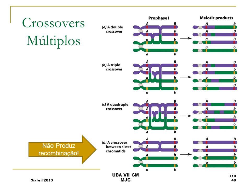 Em suma O linkage é detectado pelo desvio das proporções esperadas nos cruzamentos mendelianos.