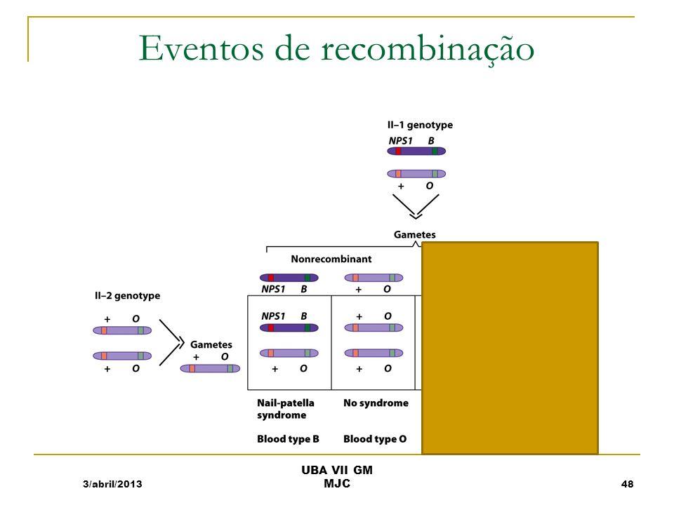 Cálculo da frequência de recombinação 4/13 da descendência 31%) neste pedigree são recombinantes.