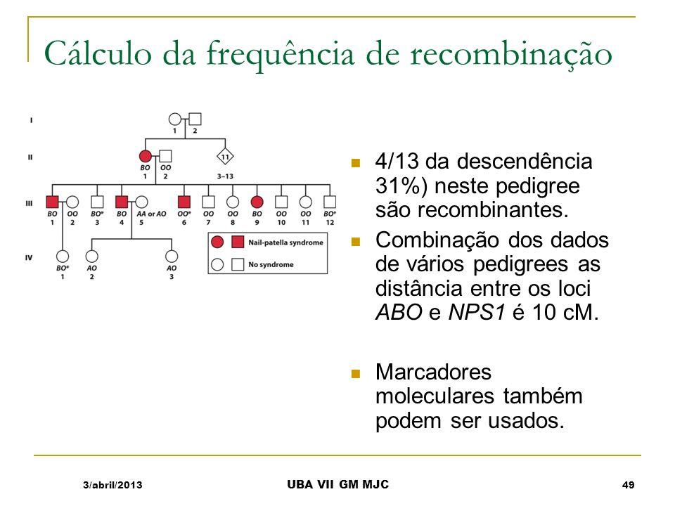 Em suma O linkage entre genes humanos podem ser detectados analizando pedigrees.
