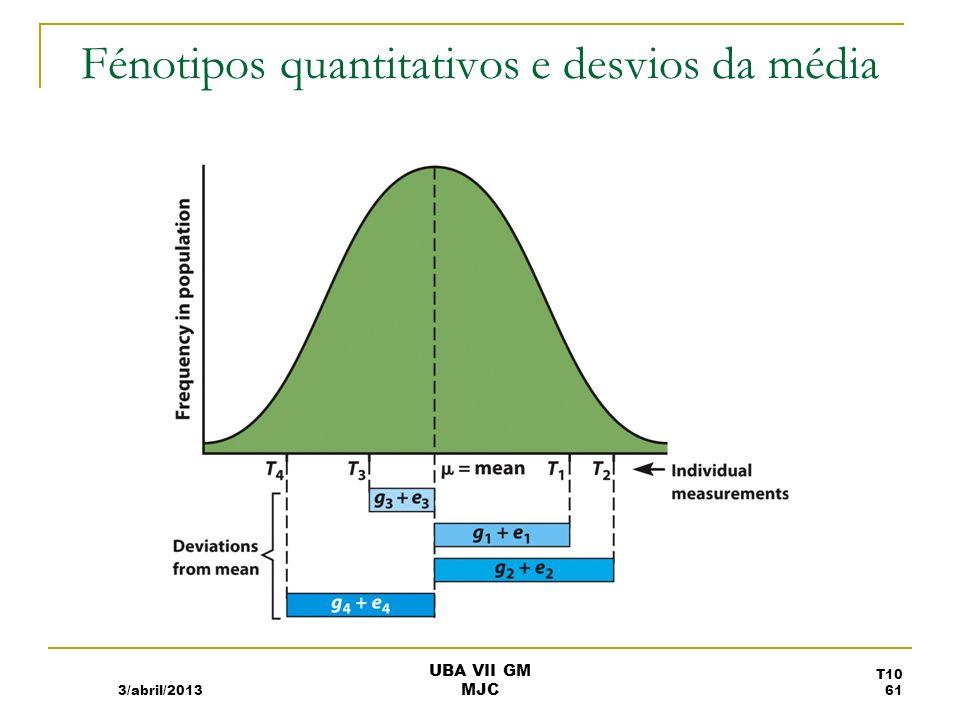 Componentes da variação fenótipica V T = V g + V e V T variação fenotípica total V g variância de origem genética V e variância de origem ambiental 3/abril/2013 UBA VII GM MJC T10 62