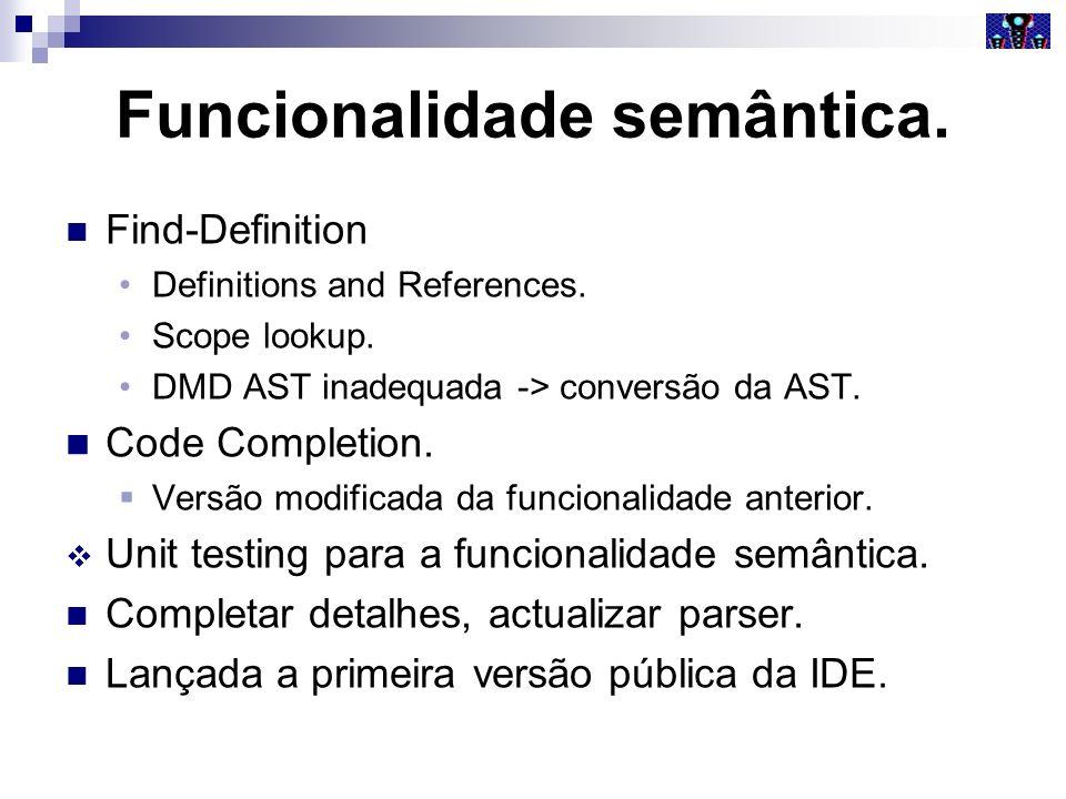 Funcionalidade Avançada Funcionalidades avançadas da IDE: DOM AST.