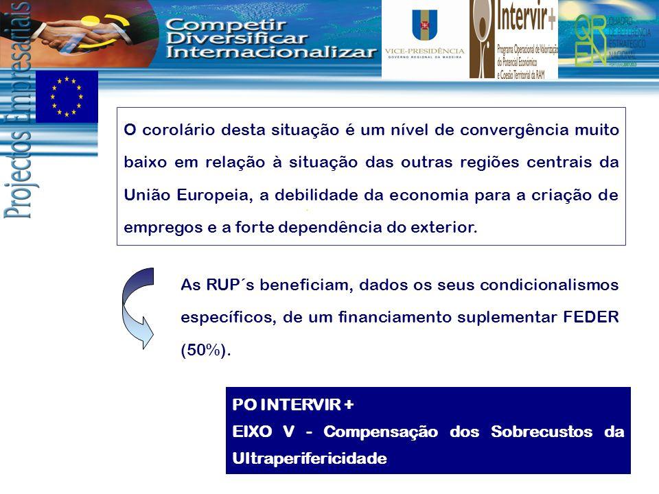 EIXO V - Compensação dos Sobrecustos da Ultraperifericidade Compreende três tipologias de despesa: Despesas de Funcionamento; Obrigações e Contratos de Serviço Público; Despesas de Investimento.