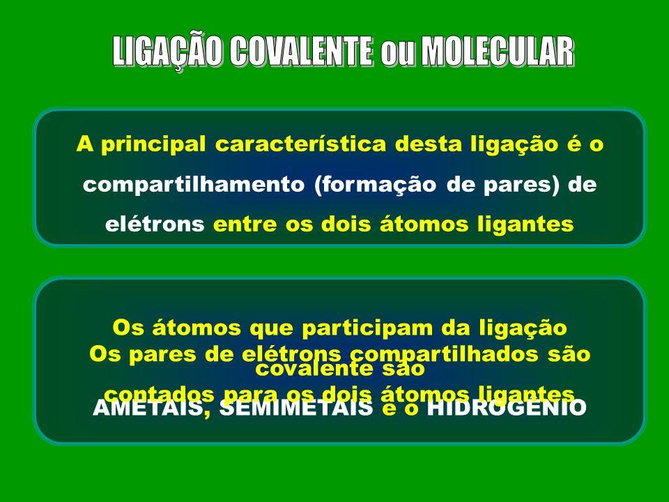 É quando cada um dos átomos ligantes contribui com um elétron para a formação do par É quando cada um dos átomos ligantes contribui com um elétron para a formação do par