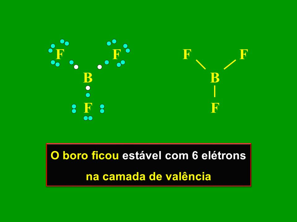 Átomos que ficam estáveis com mais de 8 elétrons na camada de valência Átomos que ficam estáveis com mais de 8 elétrons na camada de valência S F F F F F F S F F F F F F O enxofre ficou estável com 12 elétrons na camada de valência O enxofre ficou estável com 12 elétrons na camada de valência
