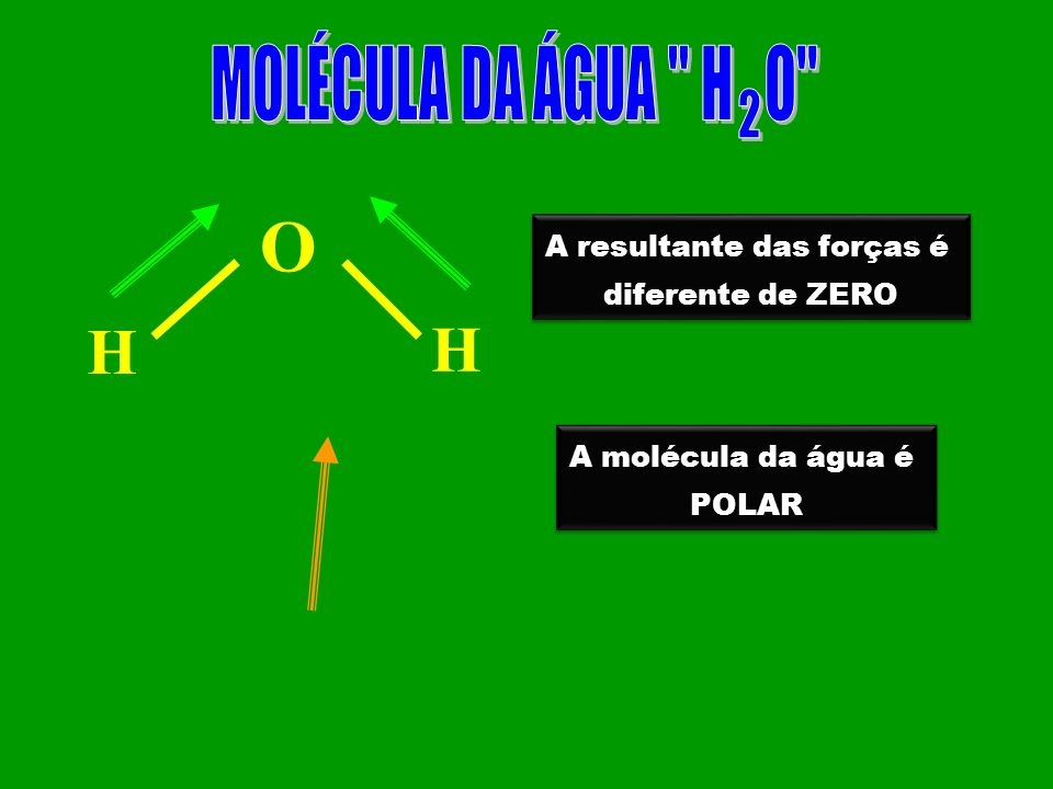 01) Assinale a opção na qual as duas substâncias são apolares: a) NaCl e CCl 4.