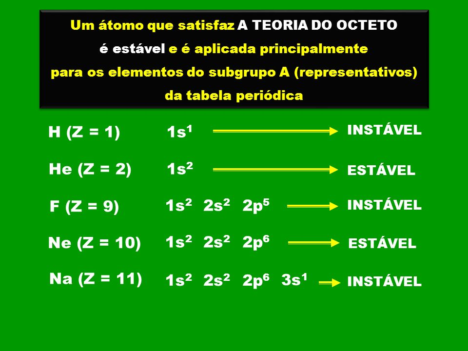 Na maioria das vezes, os átomos que: Perdem elétrons são os metais das famílias 1A, 2A e 3A Perdem elétrons são os metais das famílias 1A, 2A e 3A Recebem elétrons são ametais das famílias 5A, 6A e 7A Recebem elétrons são ametais das famílias 5A, 6A e 7A