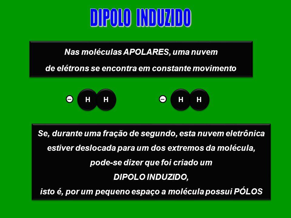 Um caso extremo de atração dipolo – dipolo ocorre quando temos o HIDROGÊNIO ligado a átomos pequenos e muito eletronegativos, especialmente o FLÚOR, o OXIGÊNIO e o NITROGÊNIO.