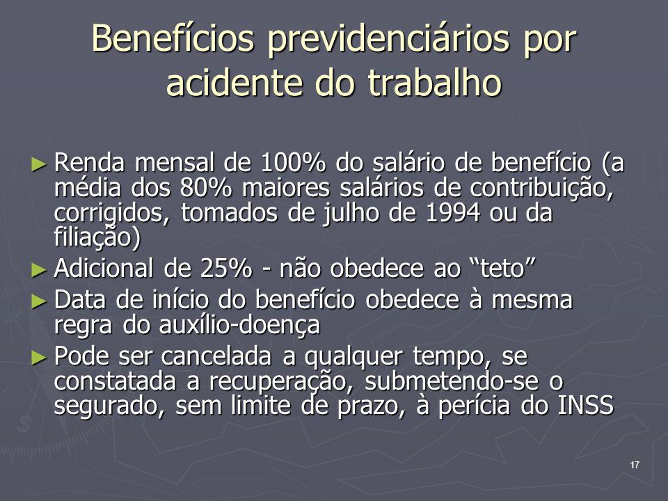 18 Responsabilidade trabalhista do empregador Impossibilidade de dispensa sem justo motivo do empregado vítima de acidente do trabalho ou doença ocupacional (art.