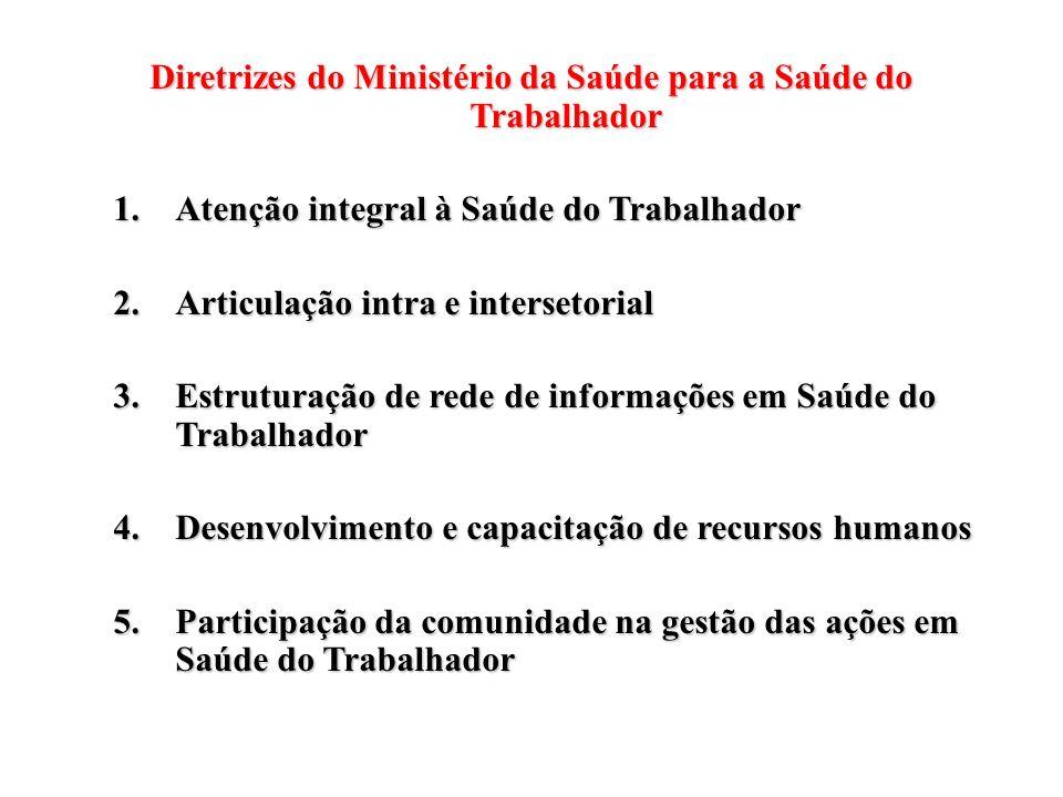 Diretrizes do Ministério da Saúde para a Saúde do Trabalhador 1.