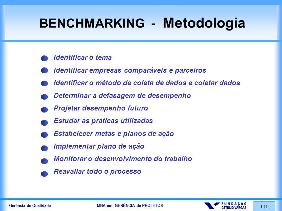 Gerência de Qualidade MBA em GERÊNCIA de PROJETOS 111 REENGENHARIA Histórico Objetivo Conceito Metodologia