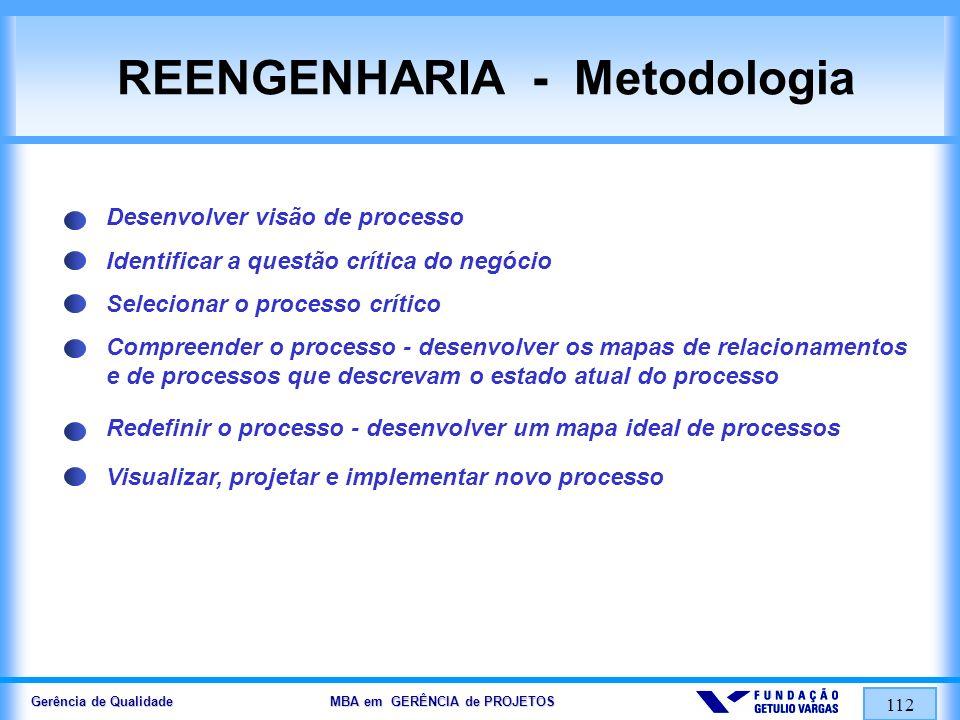 Gerência de Qualidade MBA em GERÊNCIA de PROJETOS 113 ANÁLISE de VALOR Histórico Objetivo Conceito Metodologia