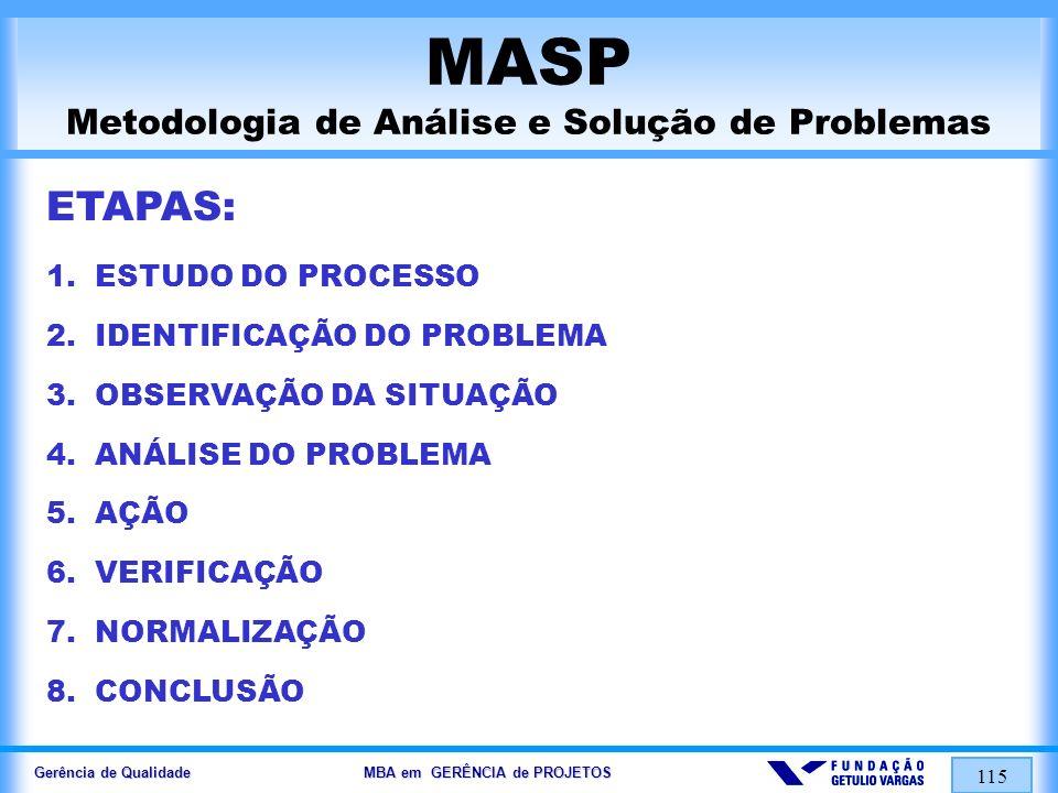 Gerência de Qualidade MBA em GERÊNCIA de PROJETOS 116 MASP Metodologia de Análise e Solução de Problemas 1.
