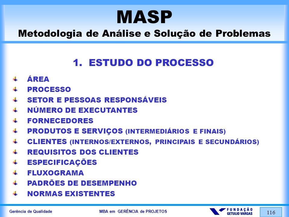 Gerência de Qualidade MBA em GERÊNCIA de PROJETOS 117 MASP Metodologia de Análise e Solução de Problemas 2.