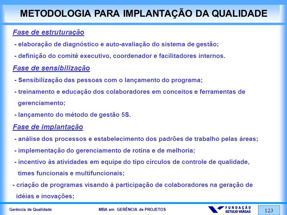 Gerência de Qualidade MBA em GERÊNCIA de PROJETOS 124 METODOLOGIA PARA IMPLANTAÇÃO DA QUALIDADE - implantação de sistema de gestão, em conformidade com os requisitos da norma ISO 9001; - implantação de sistema de gestão, em conformidade com as orientações da norma ISO 9004; - identificação de oportunidades e aplicação de métodos específicos de gestão, tais como QFD, Seis Sigma, Benchmarking, dentre outros; - busca do atendimento do modelo de gestão baseado no PNQ, em sua versão simplificada (primeiros passos para a excelência); - busca do atendimento do modelo de gestão completo do PNQ.