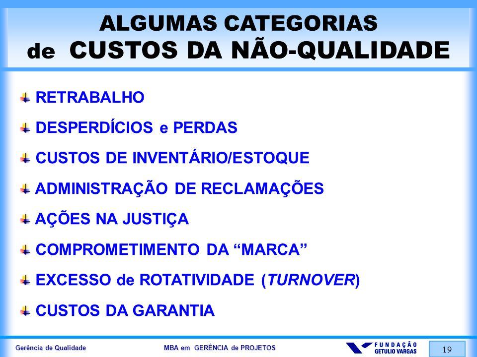 Gerência de Qualidade MBA em GERÊNCIA de PROJETOS 20 A Qualidade em PRODUTOS & SERVIÇOS SEMELHANÇAS .