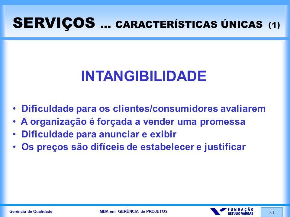 Gerência de Qualidade MBA em GERÊNCIA de PROJETOS 22 SERVIÇOS...