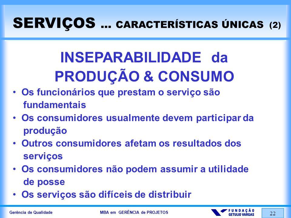 Gerência de Qualidade MBA em GERÊNCIA de PROJETOS 23 SERVIÇOS...