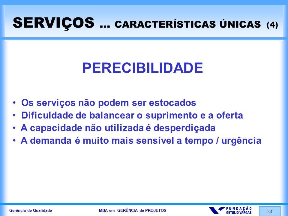 Gerência de Qualidade MBA em GERÊNCIA de PROJETOS 25 SERVIÇOS...