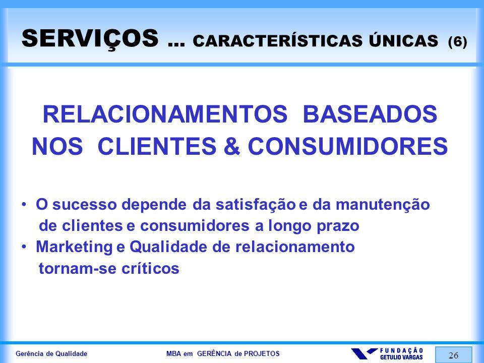 Gerência de Qualidade MBA em GERÊNCIA de PROJETOS 27 DILEMA em SERVIÇOS ESPECIALMENTE no SETOR DE ASSISTÊNCIA MÉDICA....