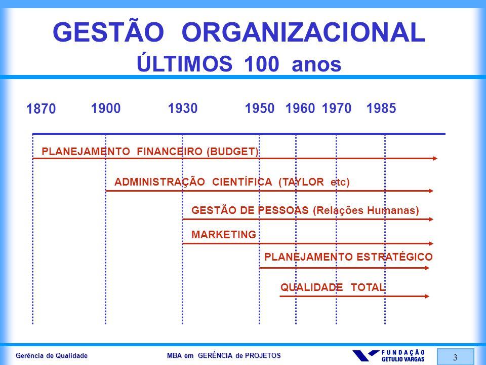 Gerência de Qualidade MBA em GERÊNCIA de PROJETOS 4 GESTÃO DA QUALIDADE QUALIDADE TOTAL GERENC.