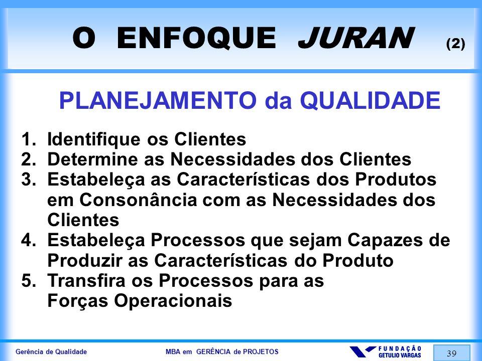 Gerência de Qualidade MBA em GERÊNCIA de PROJETOS 40 O ENFOQUE JURAN (3) CONTROLE da QUALIDADE Segue o Princípio da Realimentação...................