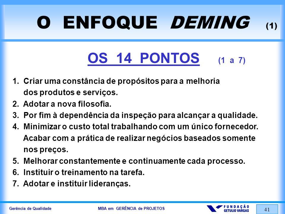 Gerência de Qualidade MBA em GERÊNCIA de PROJETOS 42 O ENFOQUE DEMING (2) OS 14 PONTOS (8 a 14) 8.