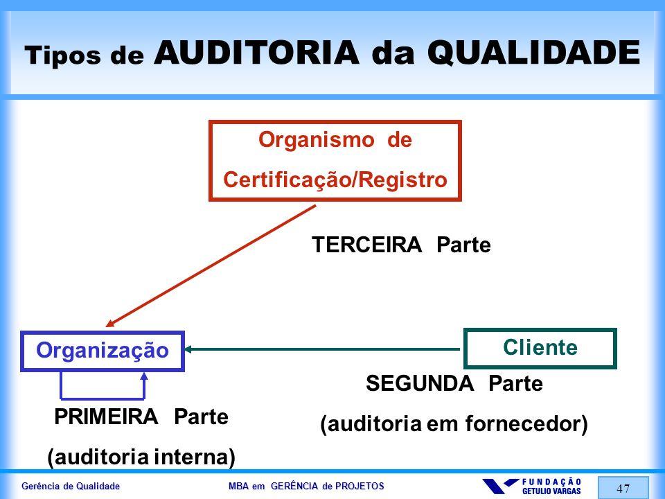 Gerência de Qualidade MBA em GERÊNCIA de PROJETOS 48 ISO 9001:2000 Seções Seção 0....