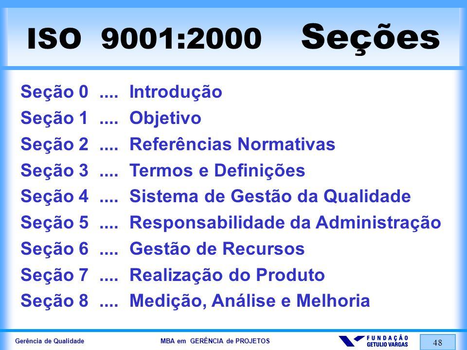 Gerência de Qualidade MBA em GERÊNCIA de PROJETOS 49 ISO 9001:2000 Seção 4 SISTEMA DE GESTÃO DA QUALIDADE 4.1Requisitos Gerais 4.2Requisitos de Documentação 4.2.1Generalidades 4.2.2Manual da Qualidade 4.2.3Controle de Documentos 4.2.4Controle de Registros