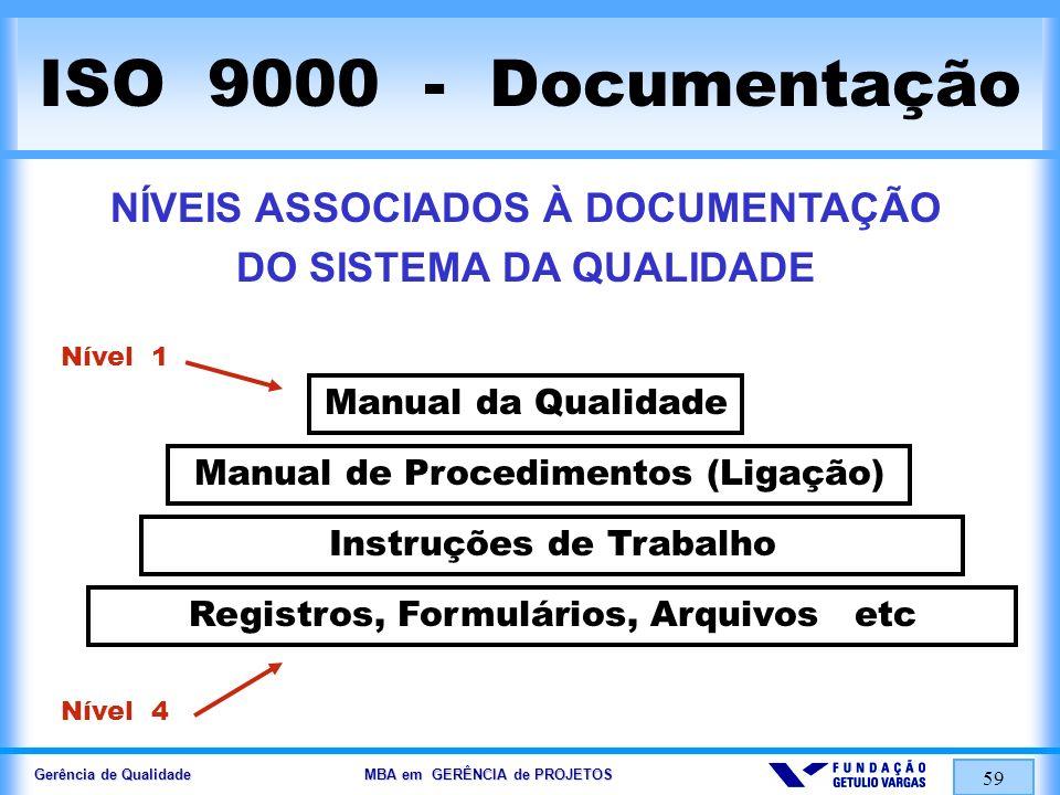 Gerência de Qualidade MBA em GERÊNCIA de PROJETOS 60 PMBOK Gerenciamento da Qualidade Gerenciamento da Qualidade do Projeto Planejamento da Qualidade Garantia da Qualidade Controle da Qualidade