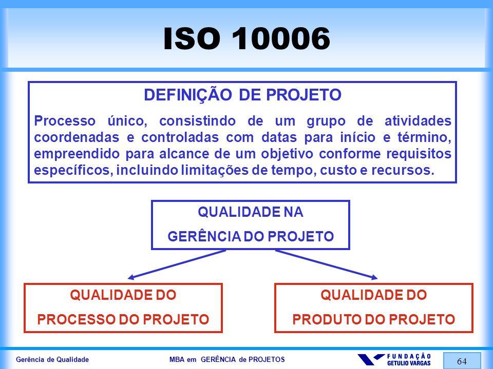Gerência de Qualidade MBA em GERÊNCIA de PROJETOS 65 ISO 10006 PROCESSOS DE GERENCIAMENTO DE PROJETOS PROCESSO ESTRATÉGICO PROCESSODESCRIÇÃO SUBSEÇÃO Processo Estratégico Define a direção do Projeto e gerencia a realização de outros processos do Projeto 5.2