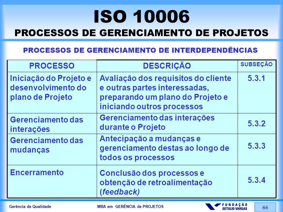 Gerência de Qualidade MBA em GERÊNCIA de PROJETOS 67 ISO 10006 PROCESSOS DE GERENCIAMENTO DE PROJETOS PROCESSOS RELACIONADOS AO ESCOPO 5.4.1 5.4.2 5.4.3 5.4.4 Definição das linhas gerais sobre o que o produto do Projeto irá fazer Documentação das características do produto do Projeto em termos mensuráveis e controle dos mesmos Identificação e documentação das atividades e etapas necessárias para se alcançarem os objetivos do Projeto Controle do trabalho efetivo realizado no Projeto Desenvolvimento Conceitual Desenvolvimento e controle do escopo Definição das atividades Controle das atividades SUBSEÇÃO DESCRIÇÃOPROCESSO