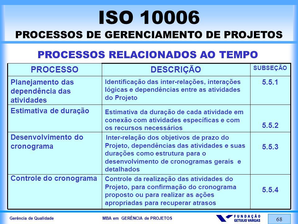Gerência de Qualidade MBA em GERÊNCIA de PROJETOS 69 ISO 10006 PROCESSOS DE GERENCIAMENTO DE PROJETOS PROCESSOS RELACIONADOS AO CUSTO 5.6.1 5.6.2 5.6.3 Desenvolvimento de estimativa de custos para o Projeto Utilização de resultados provenientes da estimativa de custos para elaboração do orçamento do Projeto Controle de custos e desvios ao orçamento do Projeto Estimativa de custos Orçamento Controle de custos SUBSEÇÃO DESCRIÇÃOPROCESSO