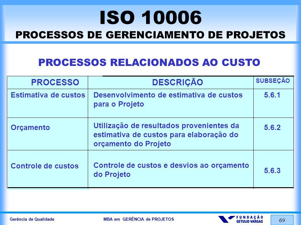 Gerência de Qualidade MBA em GERÊNCIA de PROJETOS 70 ISO 10006 PROCESSOS DE GERENCIAMENTO DE PROJETOS PROCESSOS RELACIONADOS AOS RECURSOS 5.7.1 5.7.2 Identificação, estimativa, cronograma e alocação de todos os recursos principais Comparação da utilização real e planejada de recursos corrigindo, se necessário Planejamento de recursos Controle dos recursos SUBSEÇÃO DESCRIÇÃO PROCESSO