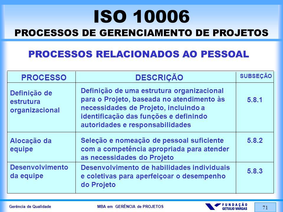 Gerência de Qualidade MBA em GERÊNCIA de PROJETOS 72 ISO 10006 PROCESSOS DE GERENCIAMENTO DE PROJETOS PROCESSOS RELACIONADOS À COMUNICAÇÃO 5.9.1 5.9.2 5.9.3 Planejamento dos sistemas de informação e comunicação do Projeto Tornar disponíveis as informações necessárias da organização do Projeto aos membros e outras partes interessadas Controle da comunicação de acordo com o sistema de comunicações planejado Planejamento da comunicação Gerenciamento das informações Controle da comunicação SUBSEÇÃO DESCRIÇÃOPROCESSO