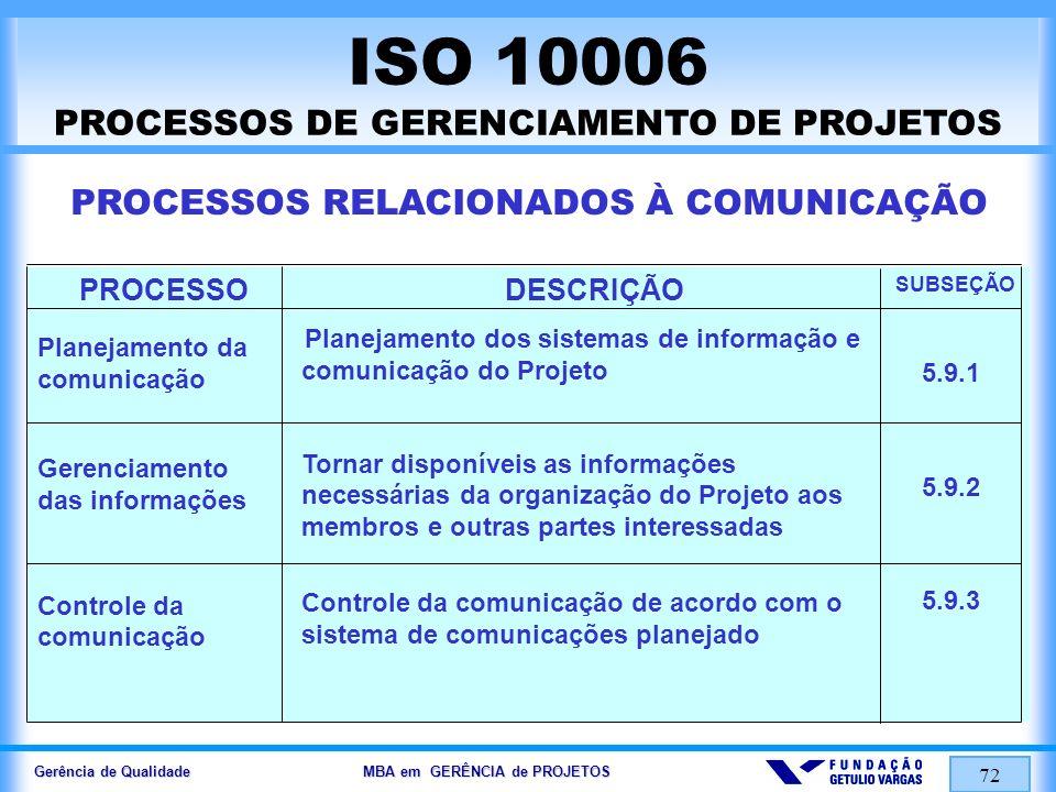 Gerência de Qualidade MBA em GERÊNCIA de PROJETOS 73 ISO 10006 PROCESSOS DE GERENCIAMENTO DE PROJETOS PROCESSOS RELACIONADOS AO RISCO 5.10.1 5.10.2 5.10.3 5.10.4 Determinação de riscos no Projeto Avaliação da probabilidade de ocorrência de eventos de risco e o impacto destes sobre o Projeto Desenvolvimento de planos para reação ao risco Implementação e atualização dos planos de risco Identificação de riscos Avaliação de riscos Desenvolvimento de reação ao risco Controle de riscos SUBSEÇÃO DESCRIÇÃOPROCESSO