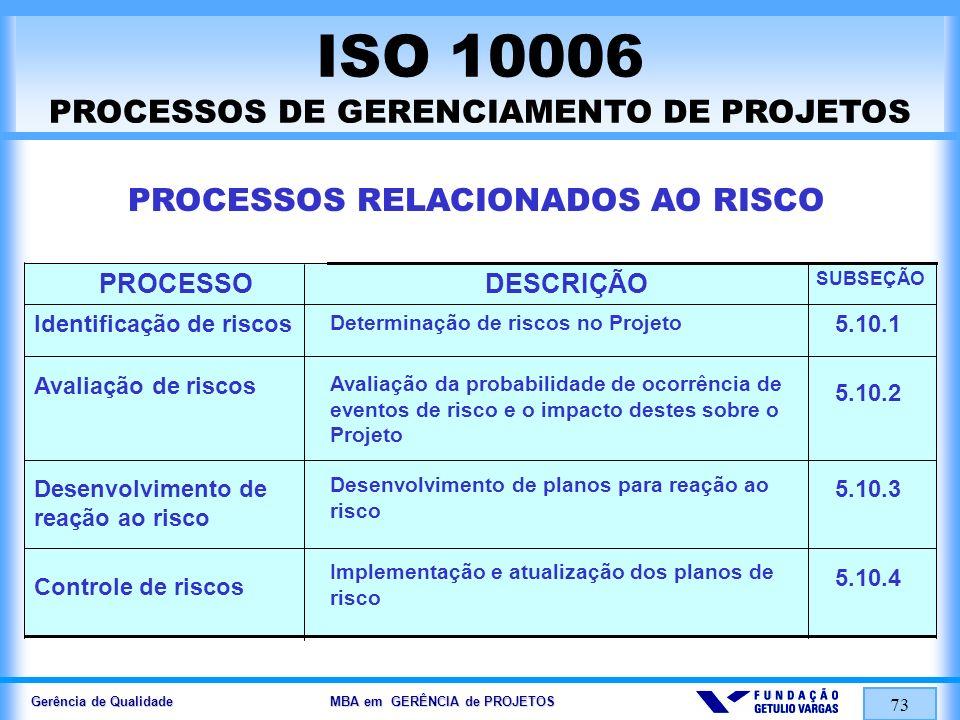 Gerência de Qualidade MBA em GERÊNCIA de PROJETOS 74 ISO 10006 PROCESSOS DE GERENCIAMENTO DE PROJETOS PROCESSOS RELACIONADOS A SUPRIMENTOS 5.11.1 5.11.2 5.11.3 5.11.4 5.11.5 Identificação e controle do que deve ser adquirido e quando Compilação das condições comerciais e requisitos técnicos Avaliação e determinação de quais fornecedores devem ser convidados a fornecer produtos Publicação dos convites à proposta, avaliação das propostas, negociação, preparação e assinatura do contrato Garantia de que o desempenho dos fornecedores atende aos requisitos contratuais Planejamento e controle de suprimentos Documentação dos requisitos Avaliação dos fornecedores Subcontratação Controle do contrato SUBSEÇÃO DESCRIÇÃOPROCESSO
