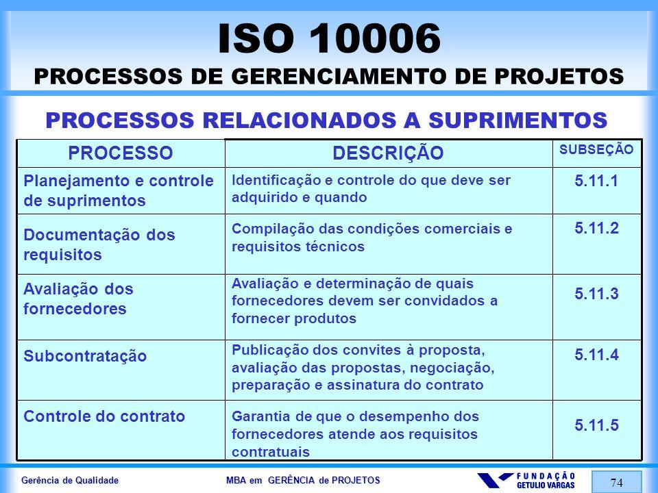 Gerência de Qualidade MBA em GERÊNCIA de PROJETOS 75 ISO 10006 PROCESSOS DE GERENCIAMENTO DE PROJETOS APRENDENDO COM O PROJETO (seção 6) Estabelecimento de um sistema para aquisição, armazenamento, atualização e recuperação de informações sobre Projetos, além de garantir que estas informações sejam utilizadas.