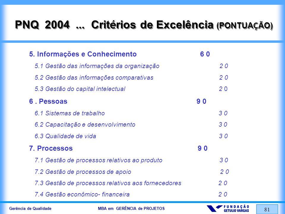 Gerência de Qualidade MBA em GERÊNCIA de PROJETOS 82 PNQ 2004...