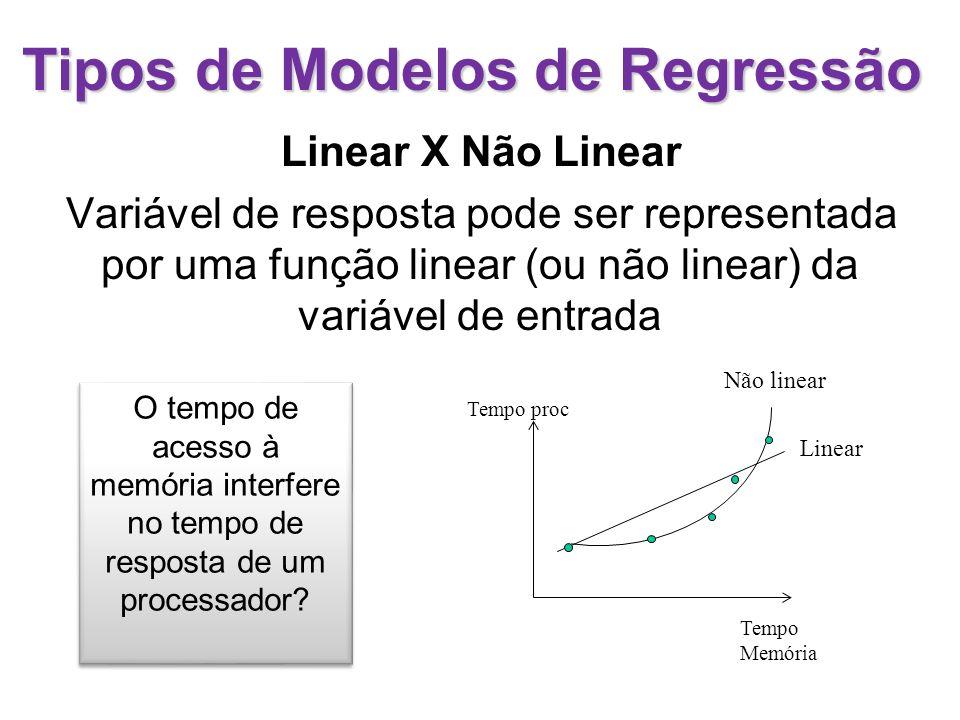 Tipos de Modelos de Regressão Simples X Múltipla Variável de resposta pode ser representada como função de uma variável de entrada (simples) ou de várias variáveis (múltipla) Como o tempo de acesso a memória e o tamanho do cache interferem no tempo de resposta de um processador?