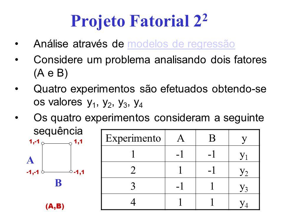 Projeto Fatorial 2 2 Modelo para projeto 2 2 é dado por: y = q 0 + q A x A + q B x B + q AB x AB Substituindo-se as quatro observações no modelo, obtêm-se os valores de q 0, q A, q B, q AB q 0 = ¼ *(y 1 + y 2 + y 3 + y 4 ) q A = ¼ *(-y 1 + y 2 - y 3 + y 4 ) q B = ¼ *(-y 1 - y 2 + y 3 + y 4 ) q AB = ¼ *(y 1 - y 2 - y 3 + y 4 )