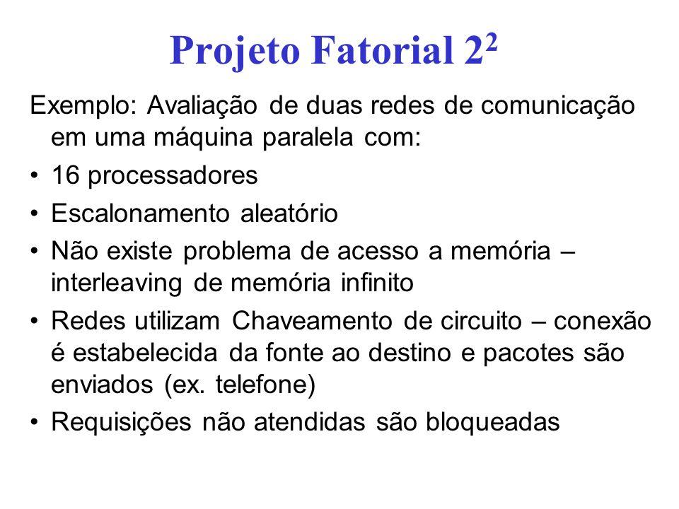 Fatores Considerados Duas formas de acesso a memória – Fator B Aleatório – probabilidade uniforme de referenciar cada posição de memória – Nível = -1 Matriz – simula uma multiplicação de matrizes – Nível = 1 Duas Redes de Interconexão – Fator A Omega – Nível = 1 Crossbar – Nível = -1