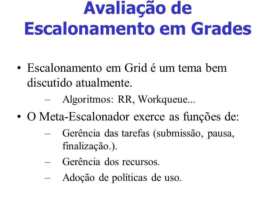 Avaliação de Escalonamento em Grades Objetivo Determinar o comportamento das políticas utilizadas pelo Meta-Escalonador no ambiente de simulação GridSim.