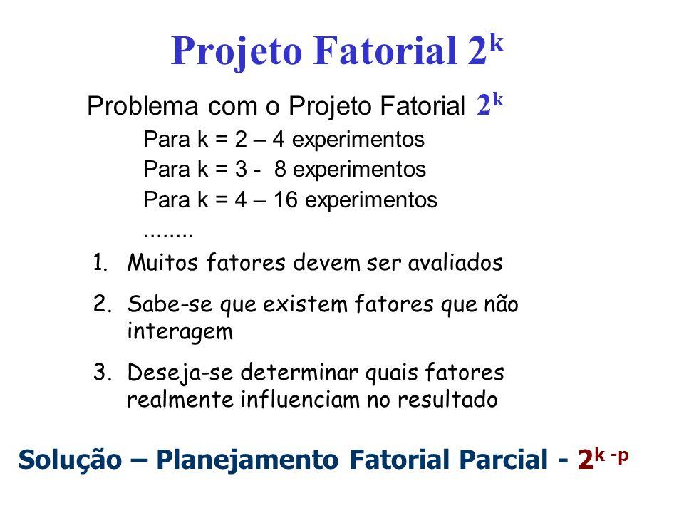 Planejamento Fatorial Parcial - 2 k -p k número total de fatores a serem considerados p número inteiro - quantas dimensões serão desprezadas Exemplo: 3 fatores P=0 fatorial completo 8 experimentos p=1 reduz os experimentos a metade 4 experimentos planejamento simples A B C