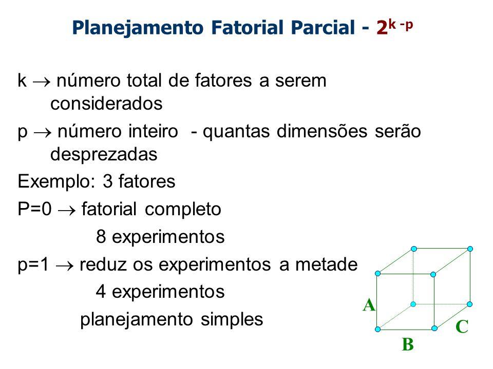 Planejamento Fatorial Parcial - 2 k -p k número total de fatores a serem considerados p número inteiro - quantas dimensões serão desprezadas Exemplo: 7 fatores: k=7 128 experimentos p=4 8 experimentos Neste caso não é possível avaliar as interações k=7 128 experimentos p=5 16 experimentos Algumas interações podem ser avaliadas