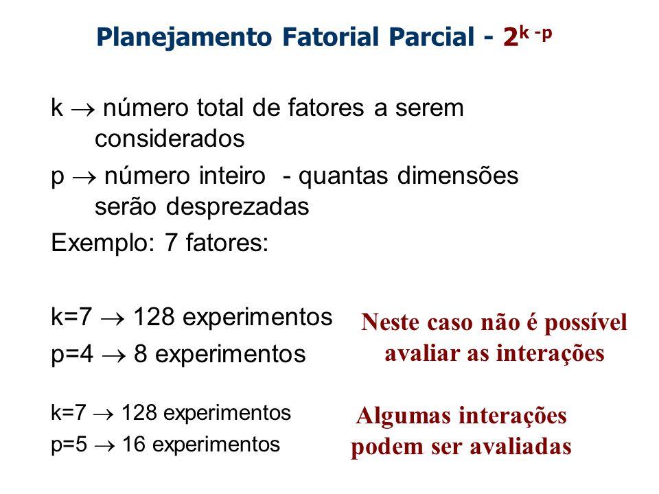 Projeto Fatorial 2 2 1.A soma das entradas em cada coluna = 0 ExperimentoABy 1 y1y1 21 y2y2 3 1y3y3 411y4y4 2.