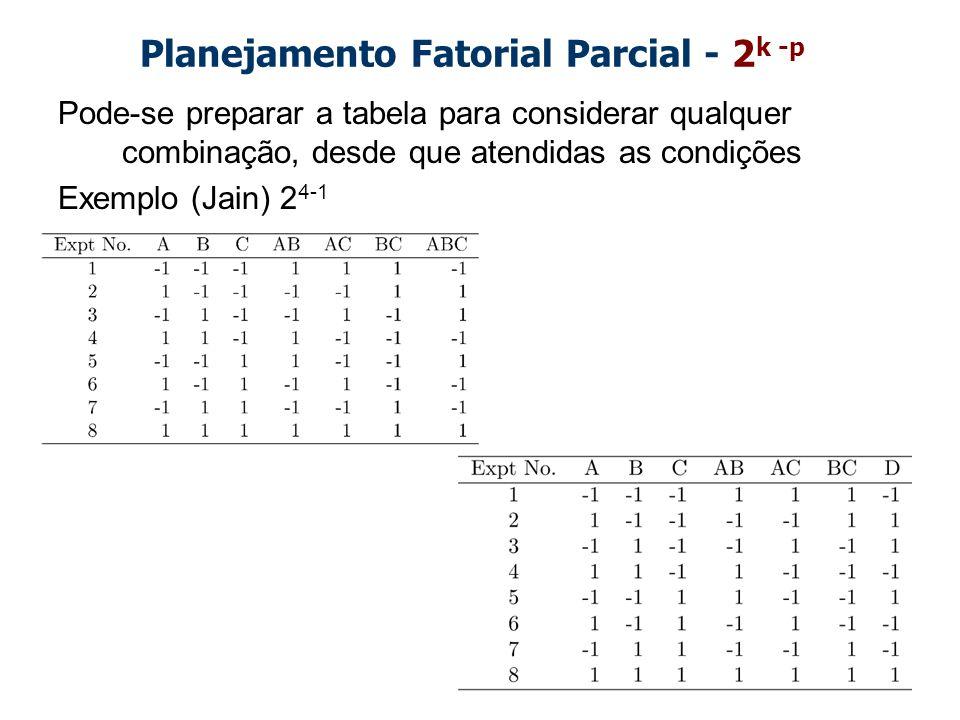 Planejamento Fatorial Parcial - 2 k -p Pode-se preparar a tabela para considerar qualquer combinação, desde que atendidas as condições Exemplo (Jain) 2 4-1 D 1,1,1 -1,1,1 A B C -1,-1,-1 1,1,-1 1,-1,-1 1,-1,1 -1,1,-1 -1,-1,1 1,1,1 -1,1,1 A B C (A,B,C) -1,-1,-1 1,1,-1 1,-1,-1 1,-1,1 -1,1,-1 -1,-1,1 D = 1D = -1 X X X X X X X X Coluna D Influência do fator D + interação entre A, B e C