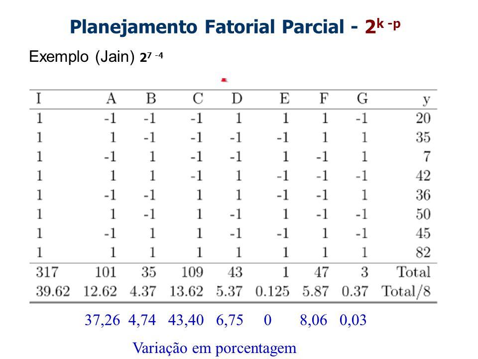 Planejamento Fatorial Parcial - 2 k -p Pode-se preparar a tabela para considerar qualquer combinação, desde que atendidas as condições Exemplo 19.2 (Jain) Considere um sistema que possa ser utilizado para: Processamento de textos, Processamento de dados interativo, Processamento de dados em background FatorDescrição nível -1nível +1 APreempção nãosim BQuantump/ cd procpequenogrande CFilas (prioridade p/ quantum)uma filaduas filas DClasses para as tarefasduas filascinco filas EJustiça (pref.
